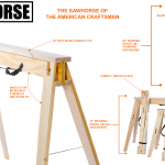 Hide A Horse Infographic about sawhorses both the standard and tall versions.