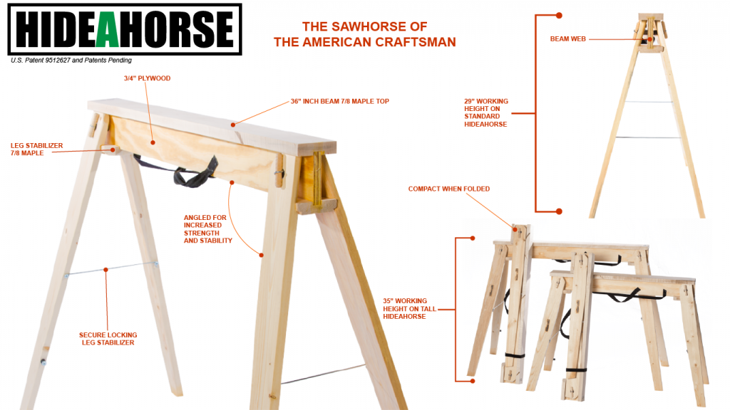 HideAHorse Dimensions breakdown of the technology and strength of the folding sawhorse shop folding sawhorses